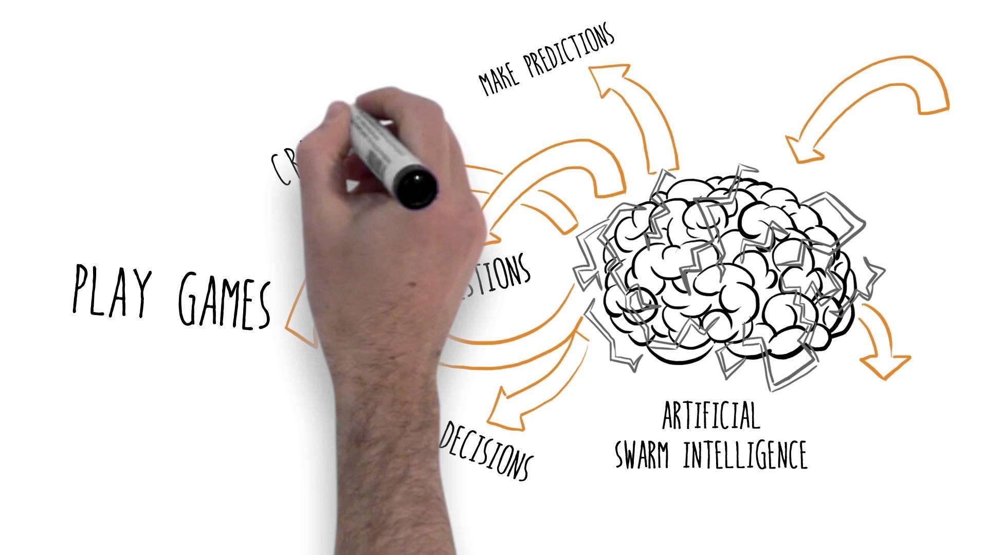 Swarm Intelligence: một tư duy hoàn toàn mới cho vận hành kinh doanh và logistics