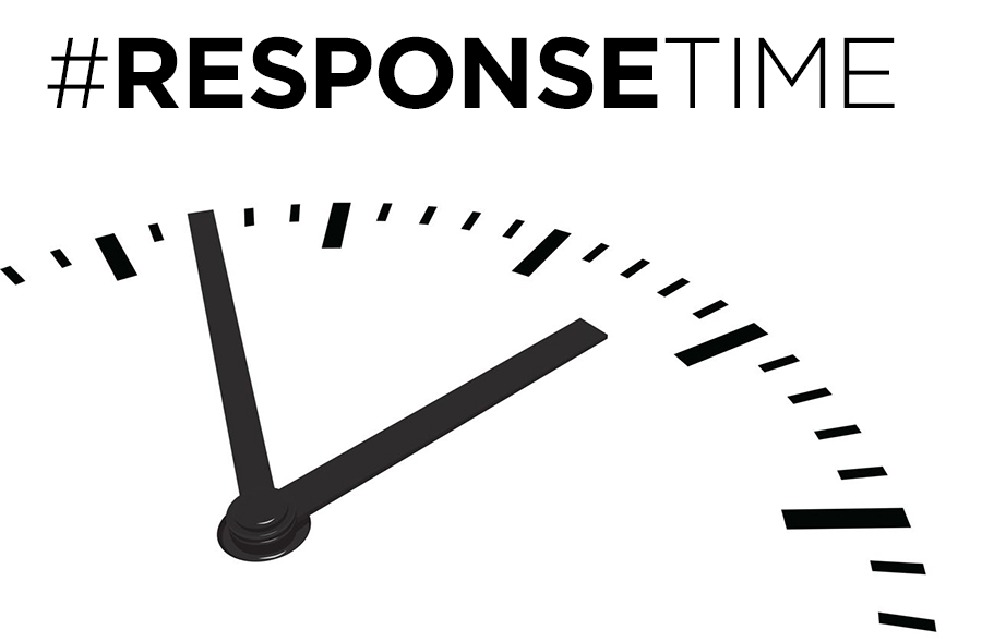 Customer Service Response Time Metrics