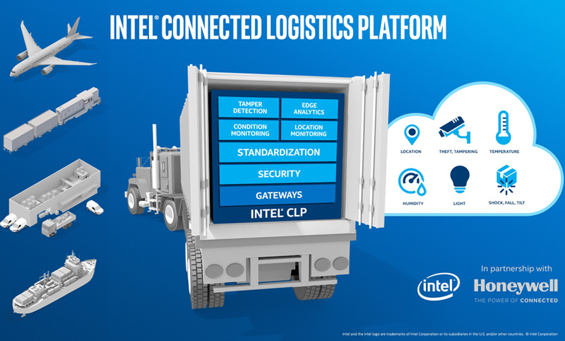 making_the_shipping_logistics_industry_smarter_1