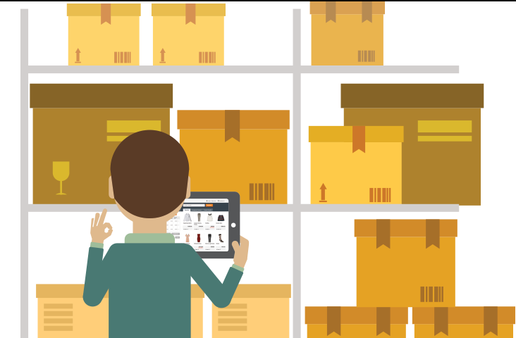 SKU Popularity Class Inventory Profiling