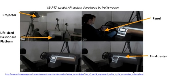 Augmented reality in logistics_DHL white paper_hinh 3