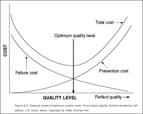 The Value of Good Problem Formulation_2