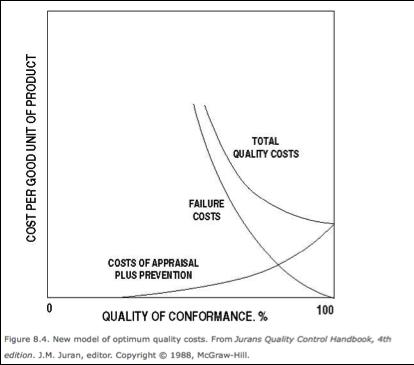 The Value of Good Problem Formulation_3
