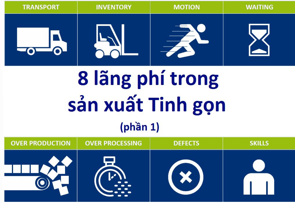 08 LÃNG PHÍ TRONG SẢN XUẤT TINH GỌN