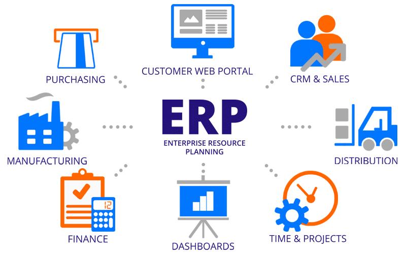 Tích hợp ERP Phần mềm quản lý vận tải TMS