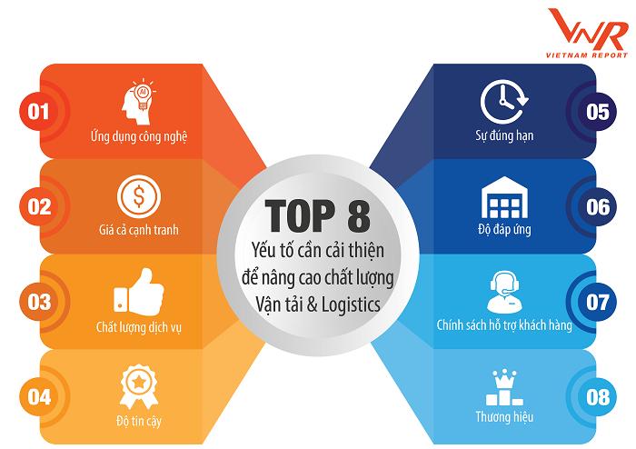 8 yếu tố cần cải thiện của doanh nghiệp để nâng cao chất lượng ngành Vận tải và Logistics